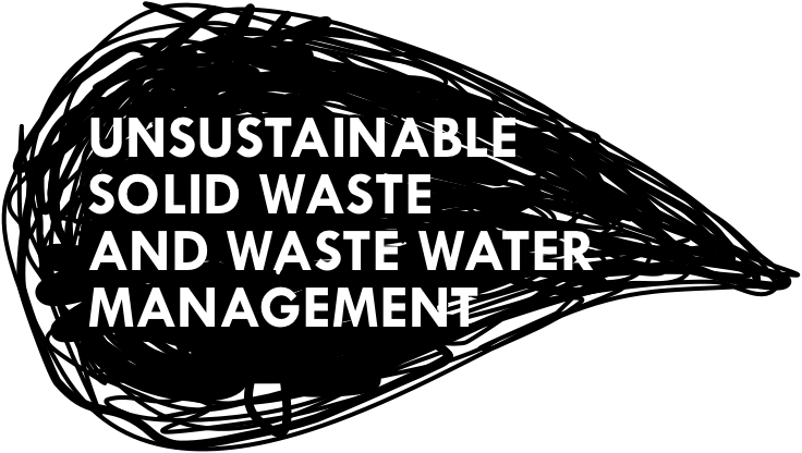 Unsustainable solid waste and waste water management title graphic
